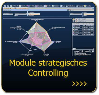 Link: Module strategisches Controlling
